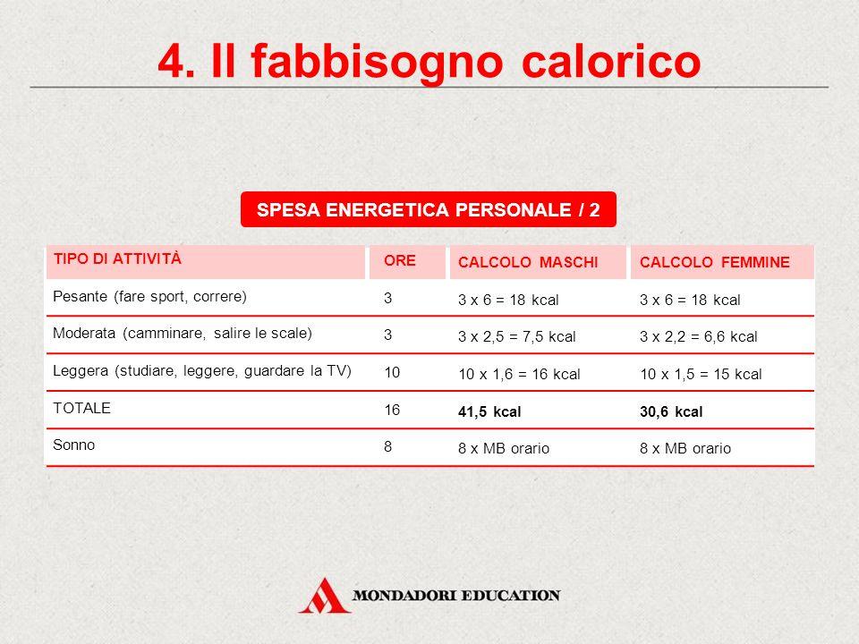 4. Il fabbisogno calorico SPESA ENERGETICA PERSONALE / 2