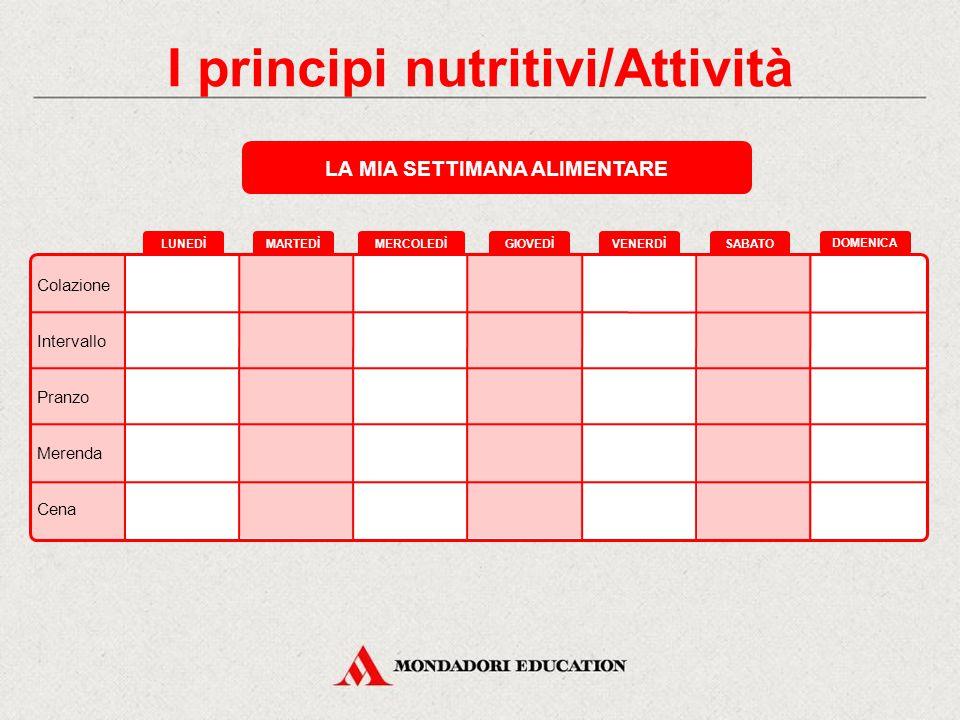 I principi nutritivi/Attività LA MIA SETTIMANA ALIMENTARE