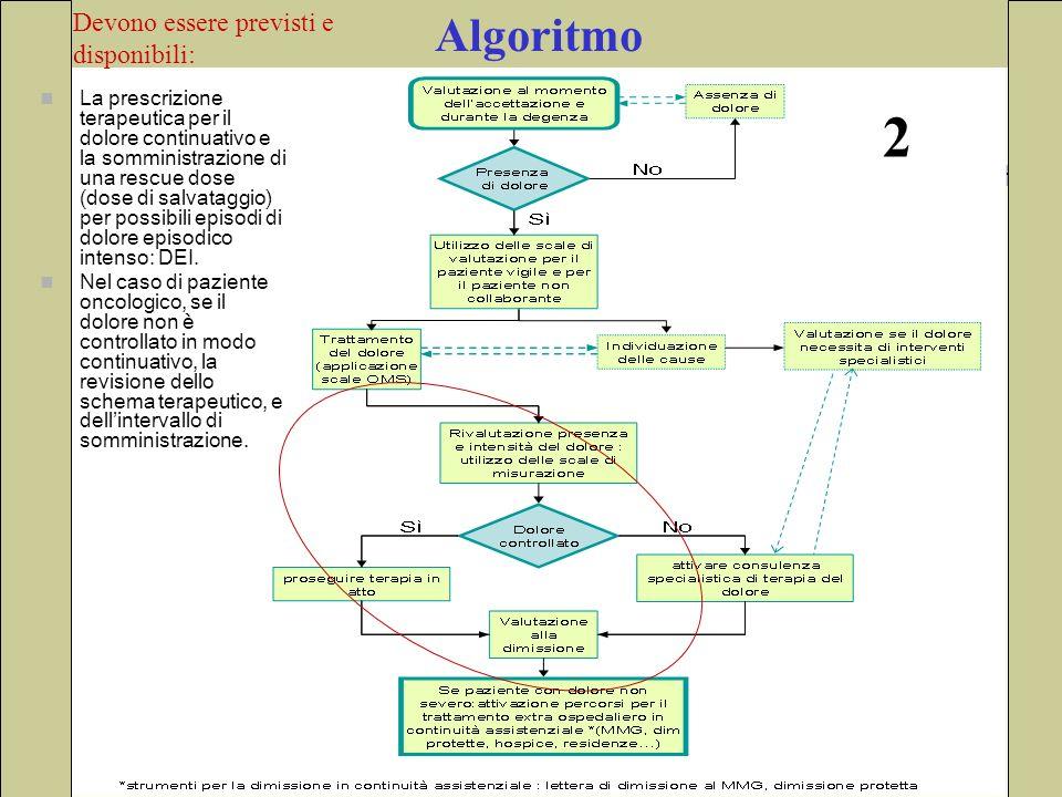 2 Algoritmo Devono essere previsti e disponibili: