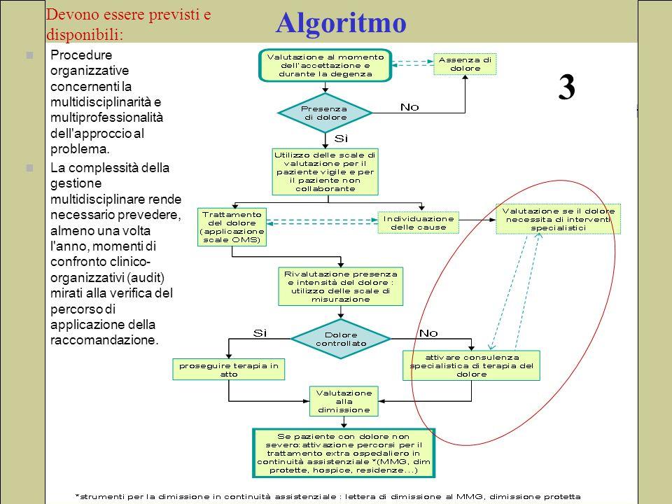 3 Algoritmo Devono essere previsti e disponibili: