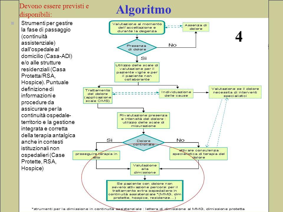 4 Algoritmo Devono essere previsti e disponibili: