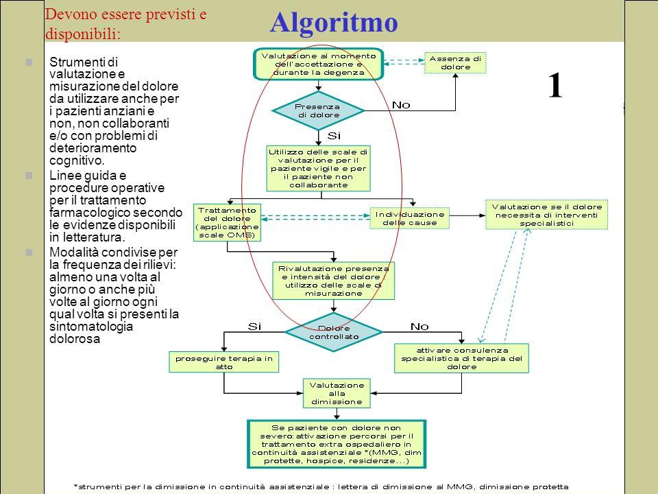 1 Algoritmo Devono essere previsti e disponibili: