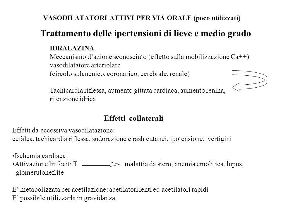 VASODILATATORI ATTIVI PER VIA ORALE (poco utilizzati)