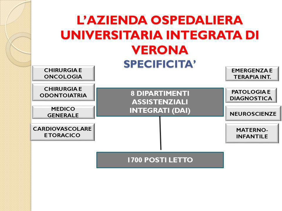 L'AZIENDA OSPEDALIERA UNIVERSITARIA INTEGRATA DI VERONA SPECIFICITA'