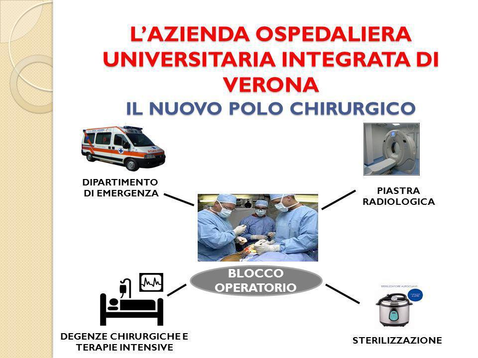 L'AZIENDA OSPEDALIERA UNIVERSITARIA INTEGRATA DI VERONA IL NUOVO POLO CHIRURGICO