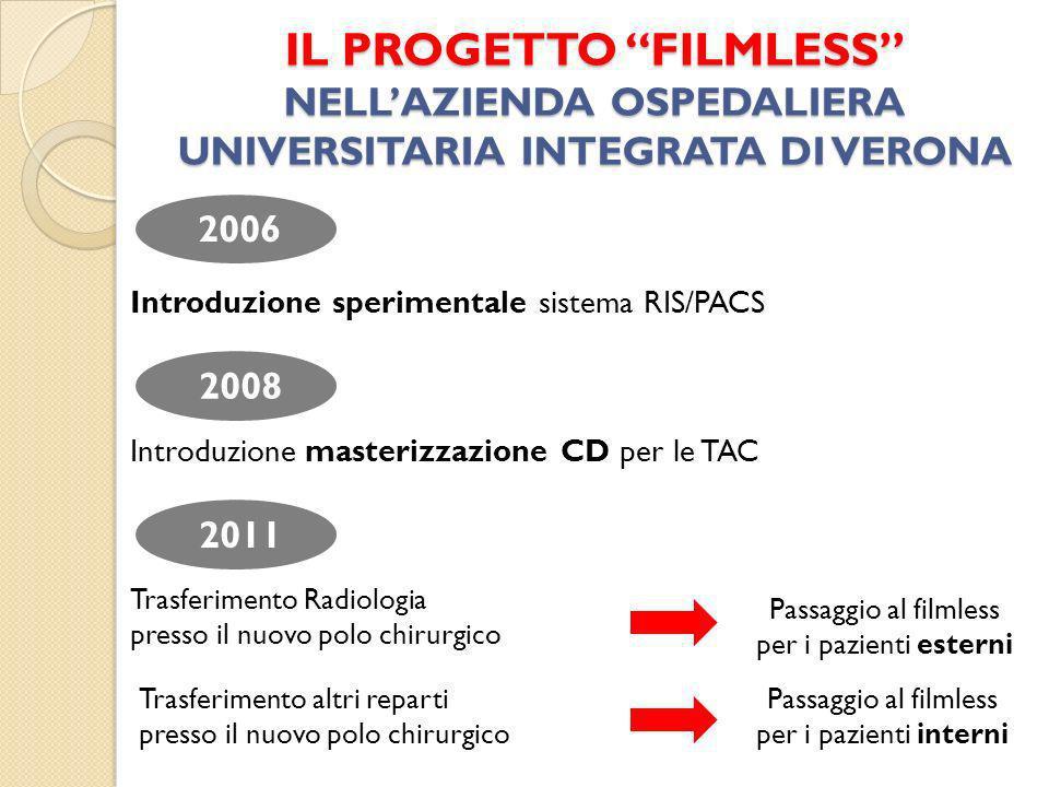IL PROGETTO FILMLESS NELL'AZIENDA OSPEDALIERA UNIVERSITARIA INTEGRATA DI VERONA