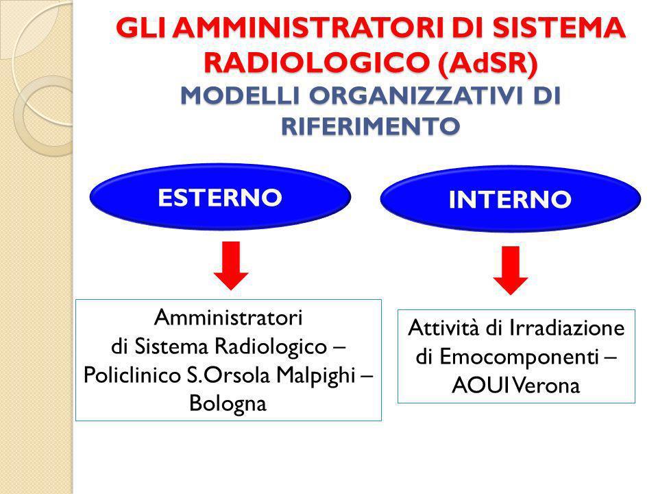 GLI AMMINISTRATORI DI SISTEMA RADIOLOGICO (AdSR) MODELLI ORGANIZZATIVI DI RIFERIMENTO