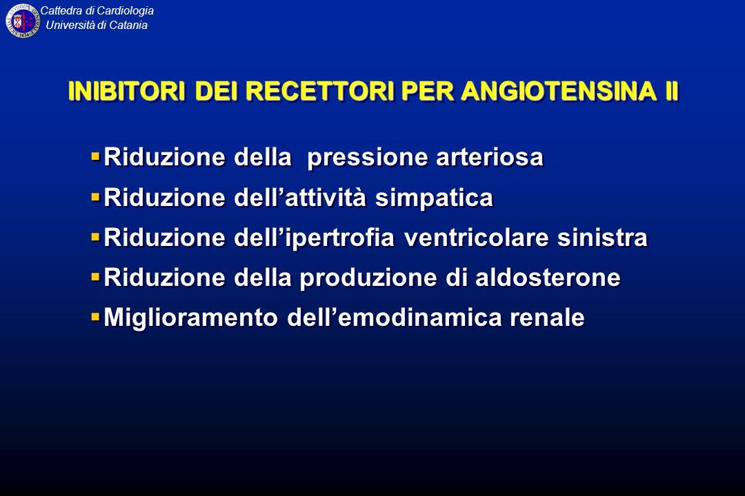 INIBITORI DEI RECETTORI PER ANGIOTENSINA II