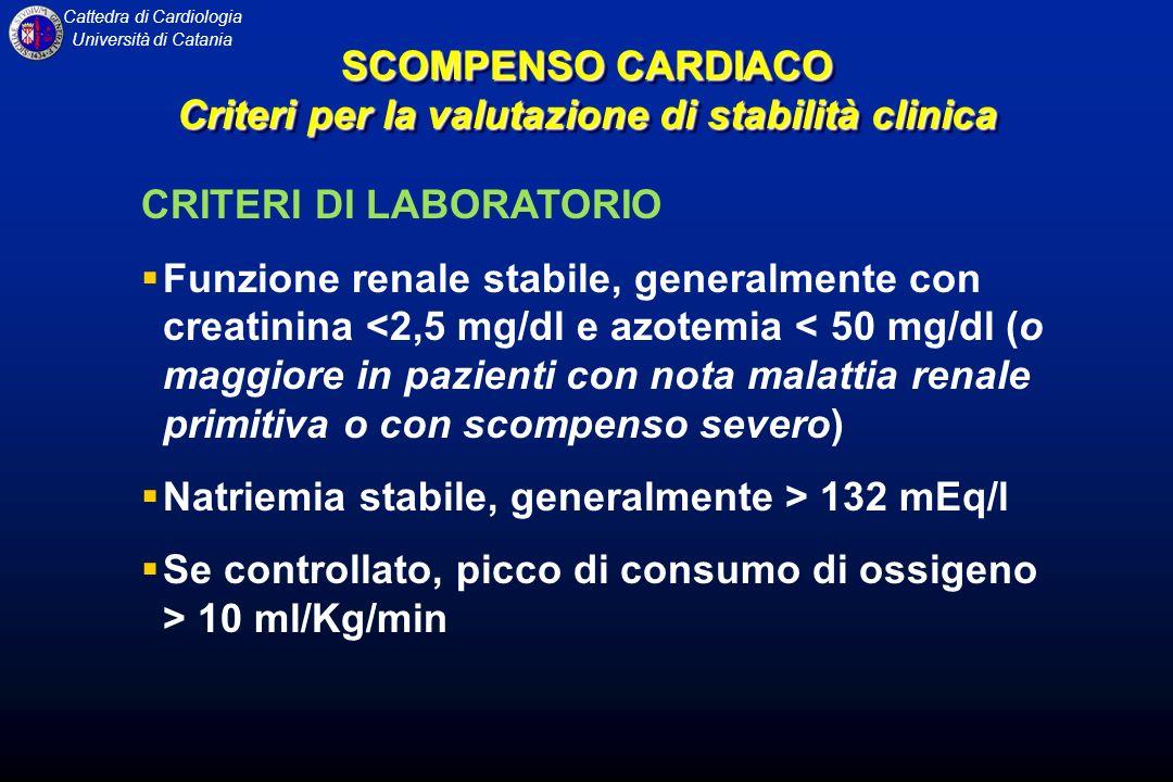 SCOMPENSO CARDIACO Criteri per la valutazione di stabilità clinica
