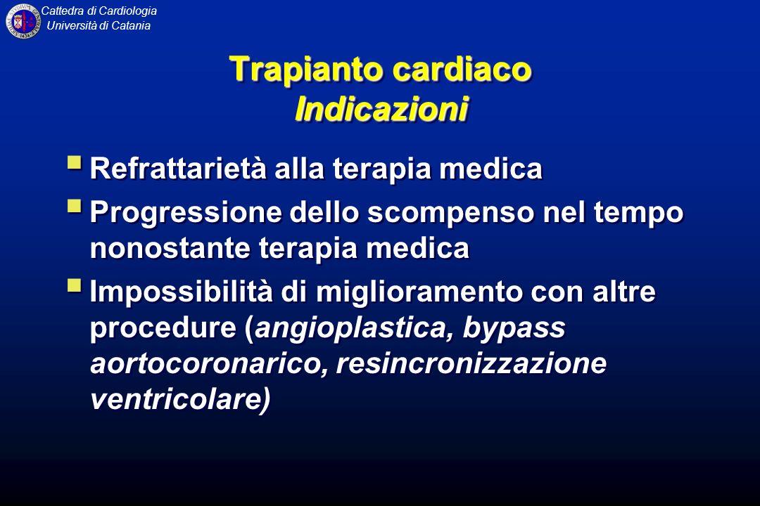 Trapianto cardiaco Indicazioni