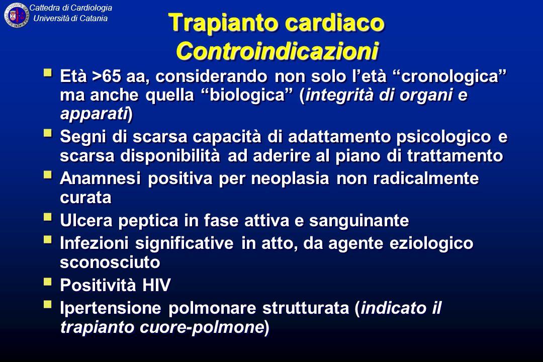 Trapianto cardiaco Controindicazioni