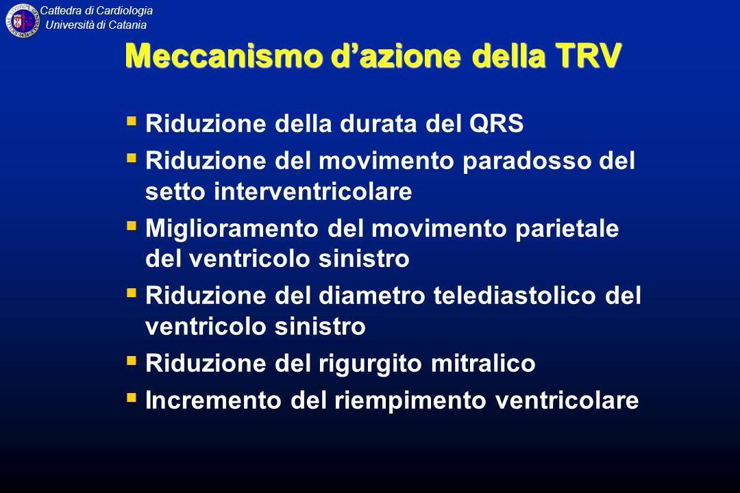 Meccanismo d'azione della TRV