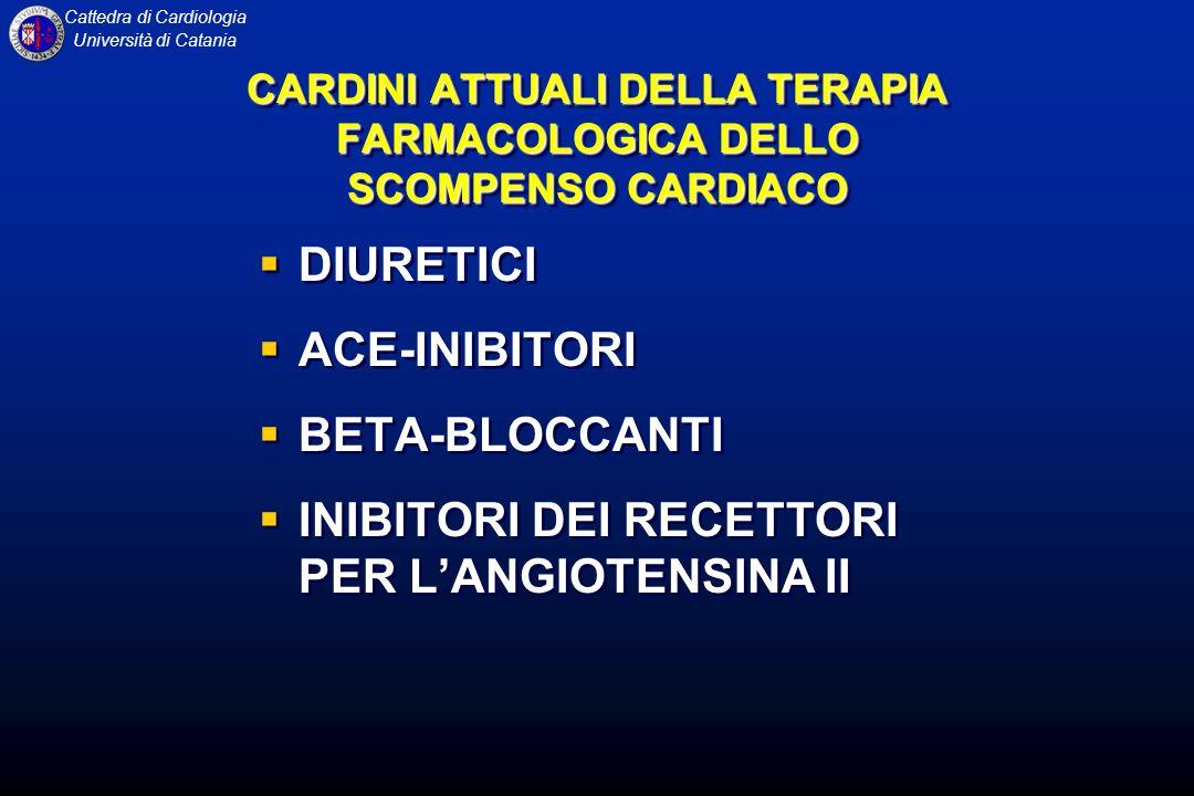 CARDINI ATTUALI DELLA TERAPIA FARMACOLOGICA DELLO SCOMPENSO CARDIACO