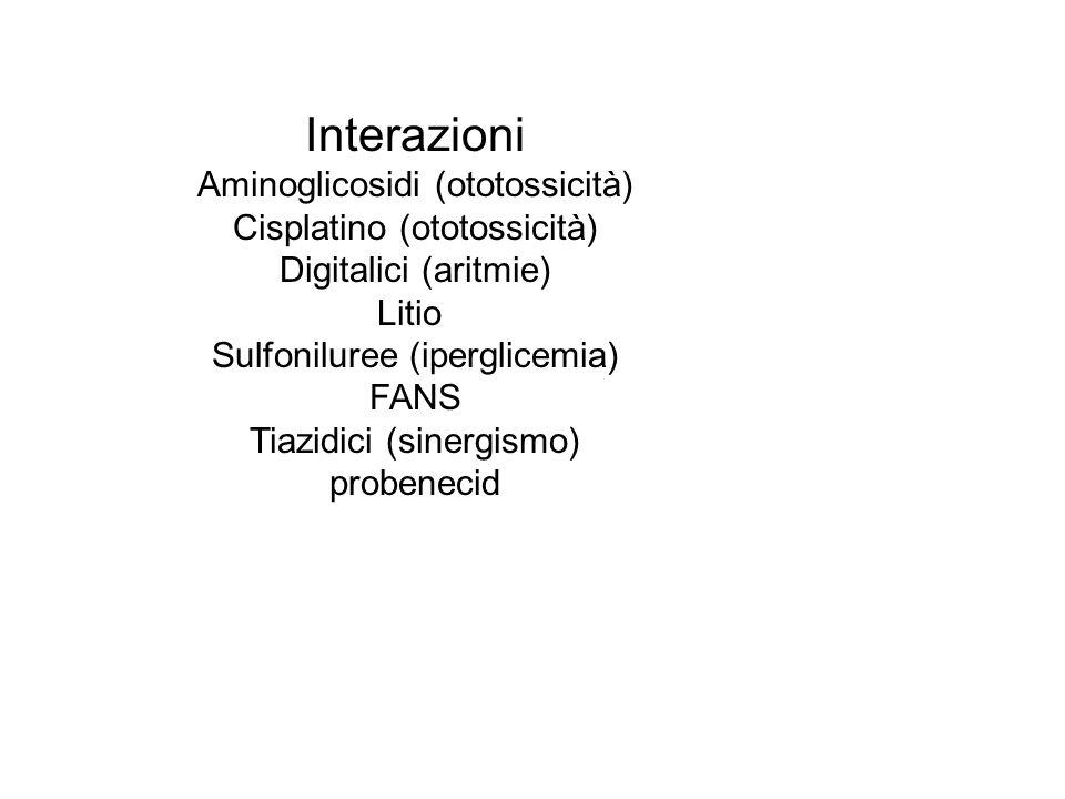Interazioni Aminoglicosidi (ototossicità) Cisplatino (ototossicità)