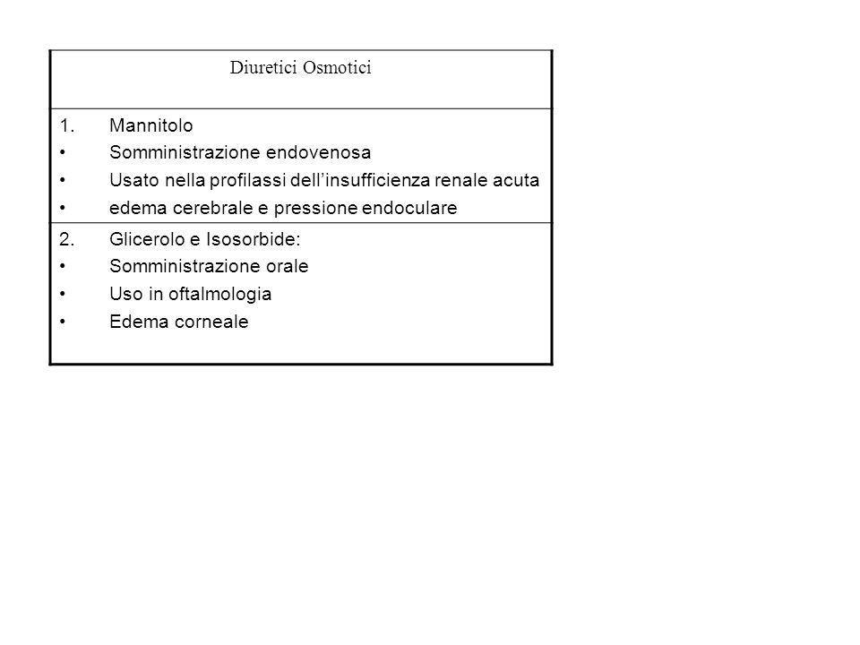 Diuretici Osmotici Mannitolo. Somministrazione endovenosa. Usato nella profilassi dell'insufficienza renale acuta.