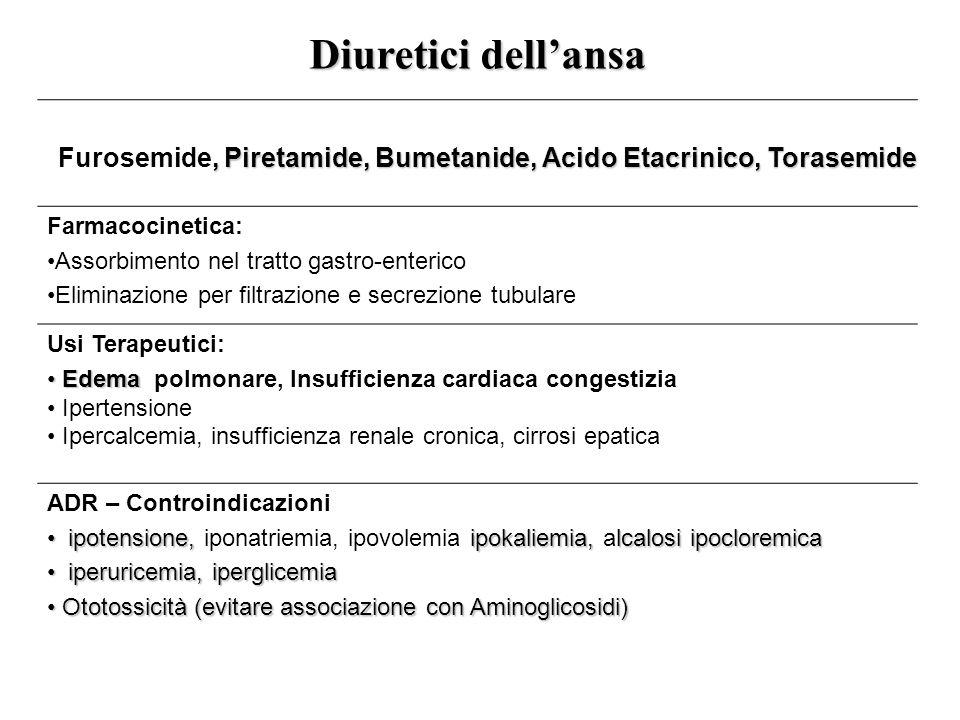 Diuretici dell'ansa Farmacocinetica: Assorbimento nel tratto gastro-enterico. Eliminazione per filtrazione e secrezione tubulare.