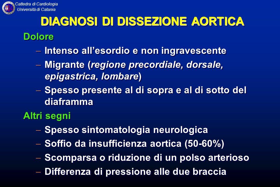 DIAGNOSI DI DISSEZIONE AORTICA