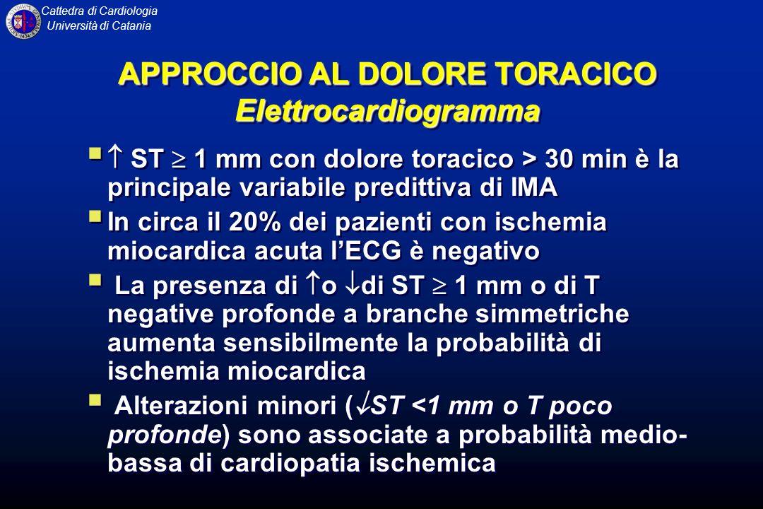 APPROCCIO AL DOLORE TORACICO Elettrocardiogramma