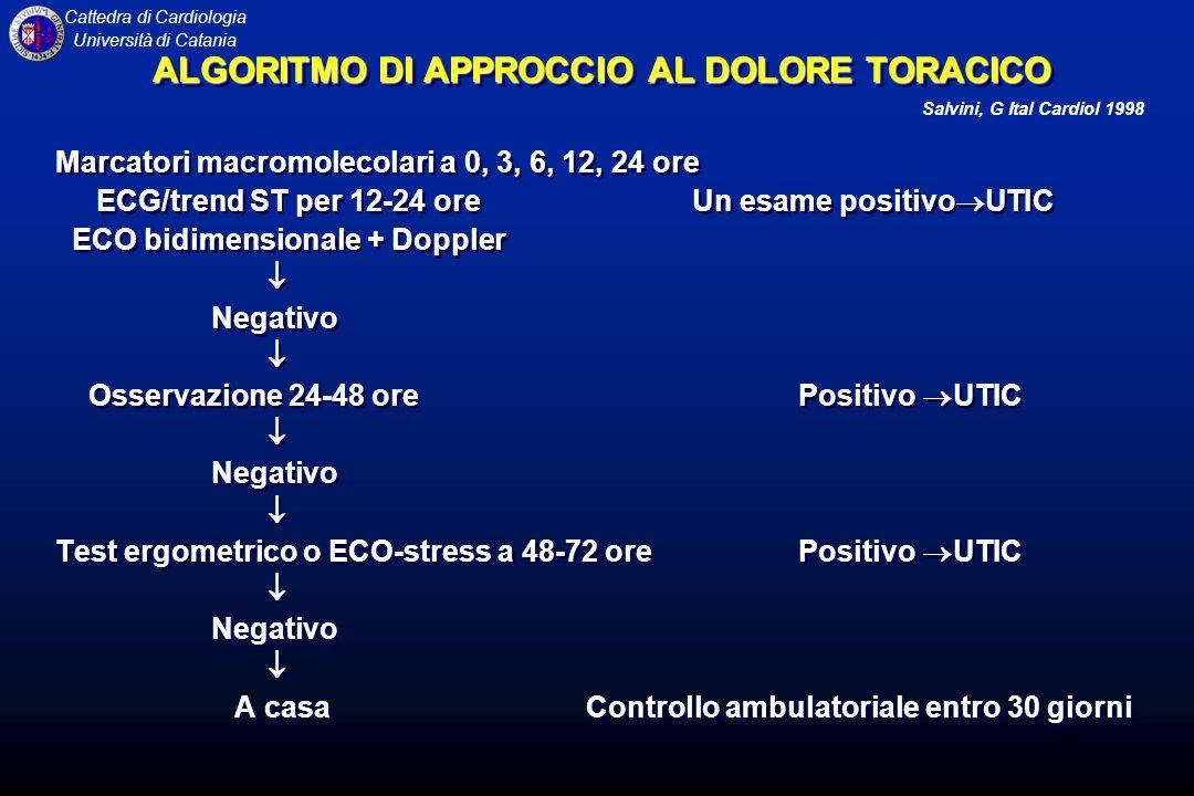 ALGORITMO DI APPROCCIO AL DOLORE TORACICO