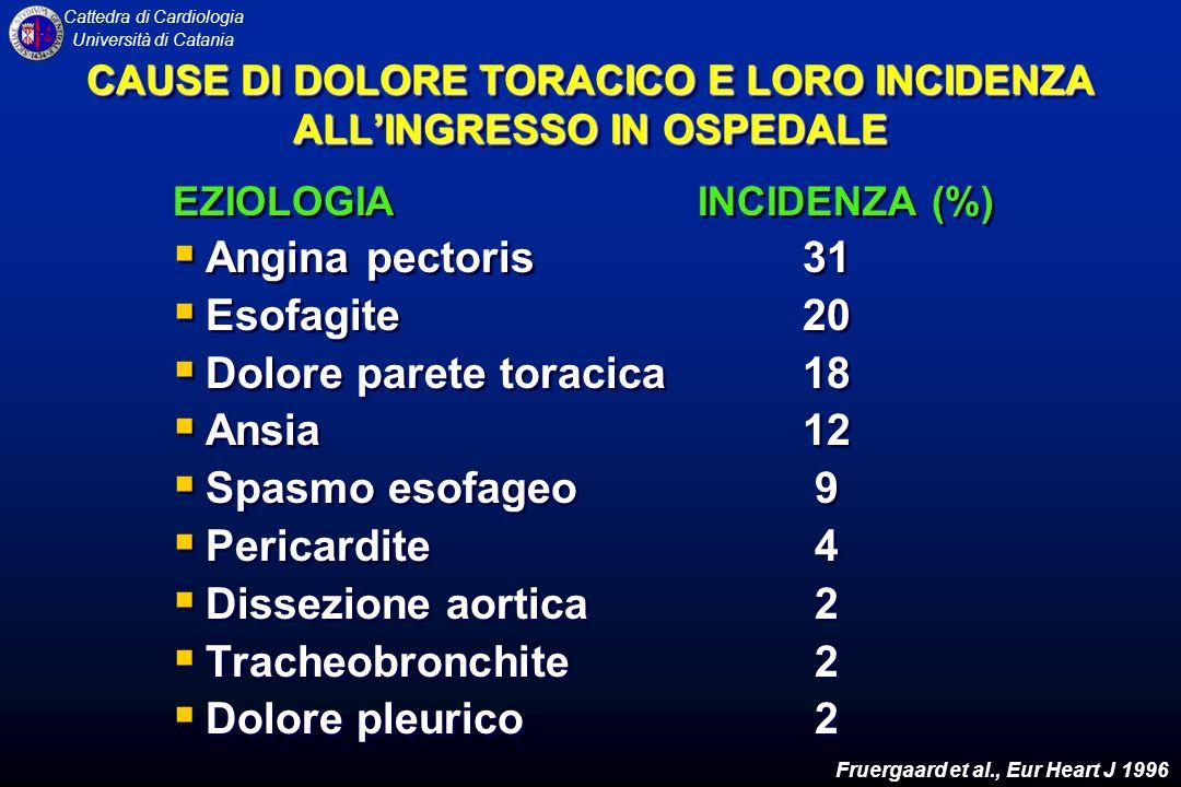 CAUSE DI DOLORE TORACICO E LORO INCIDENZA ALL'INGRESSO IN OSPEDALE