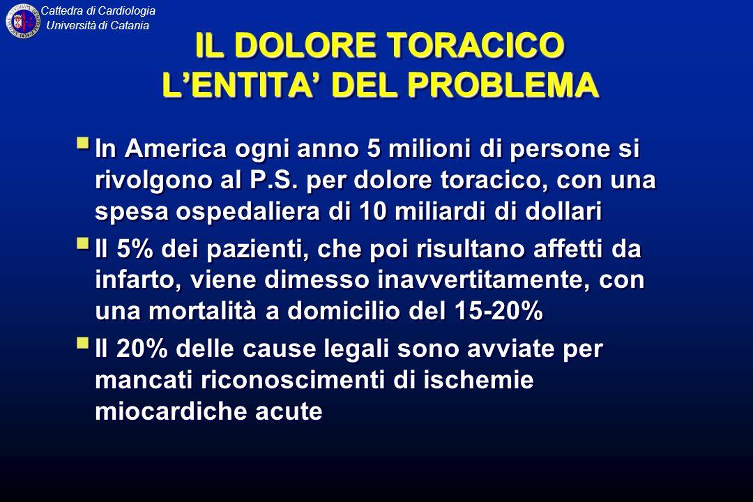 IL DOLORE TORACICO L'ENTITA' DEL PROBLEMA
