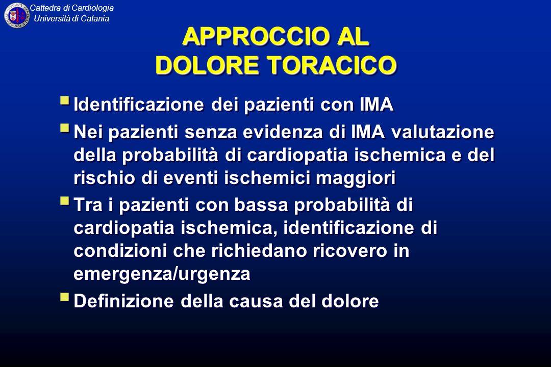 APPROCCIO AL DOLORE TORACICO