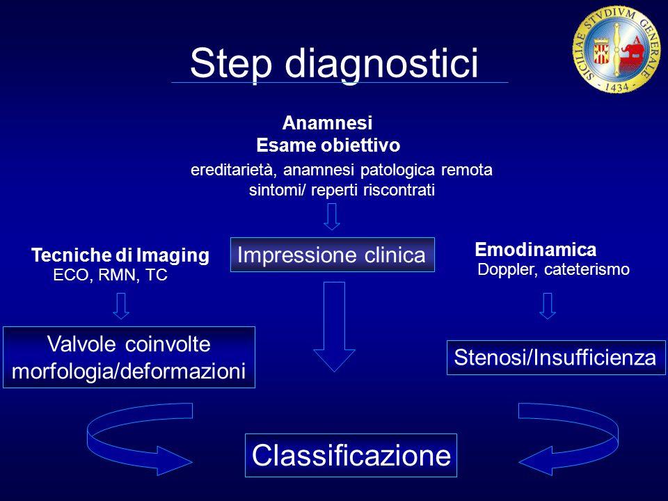 Step diagnostici Classificazione Impressione clinica Valvole coinvolte