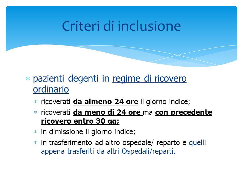 Criteri di inclusione pazienti degenti in regime di ricovero ordinario