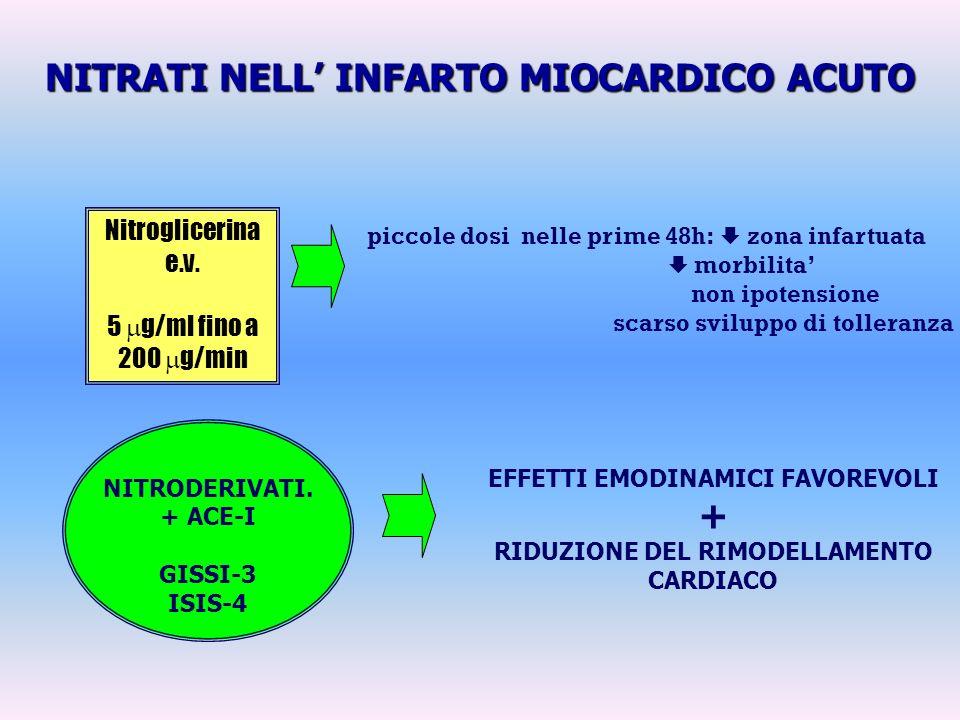 NITRATI NELL' INFARTO MIOCARDICO ACUTO +