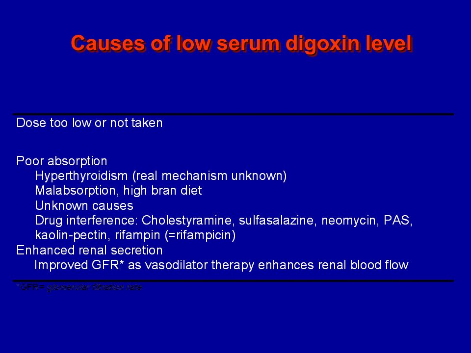 Causes of low serum digoxin level