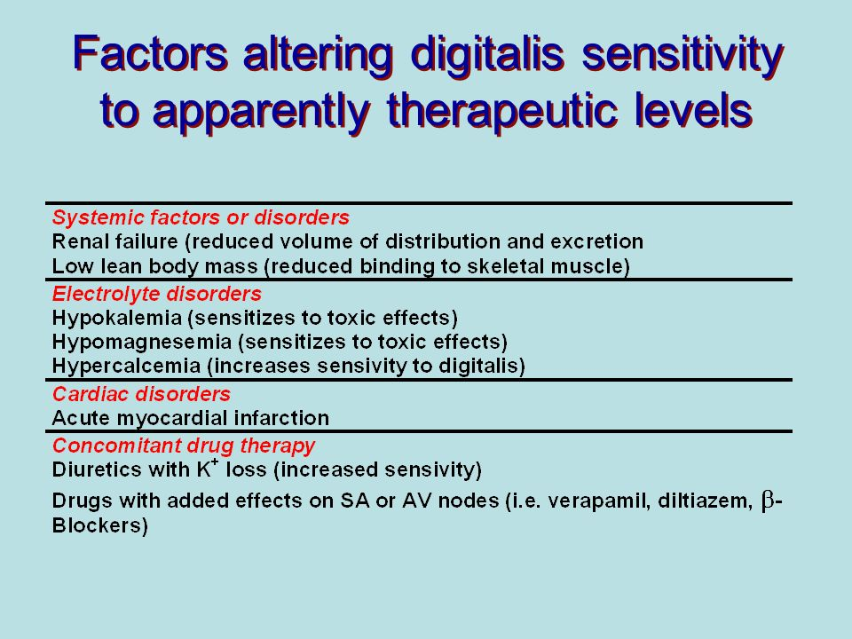 Factors altering digitalis sensitivity to apparently therapeutic levels