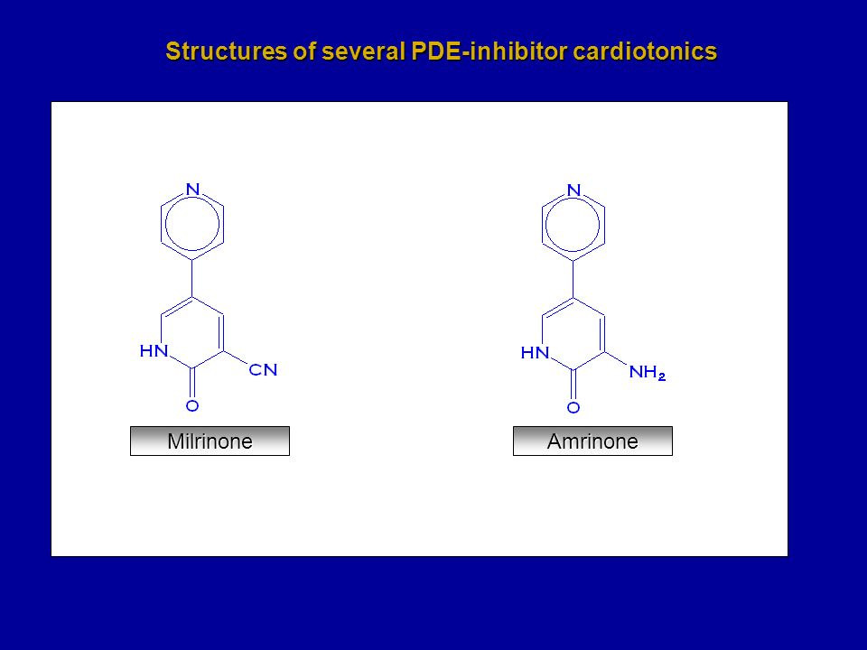 Structures of several PDE-inhibitor cardiotonics