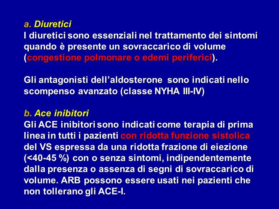 a. Diuretici