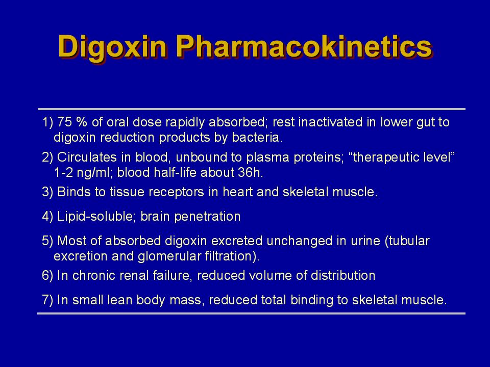 Digoxin Pharmacokinetics