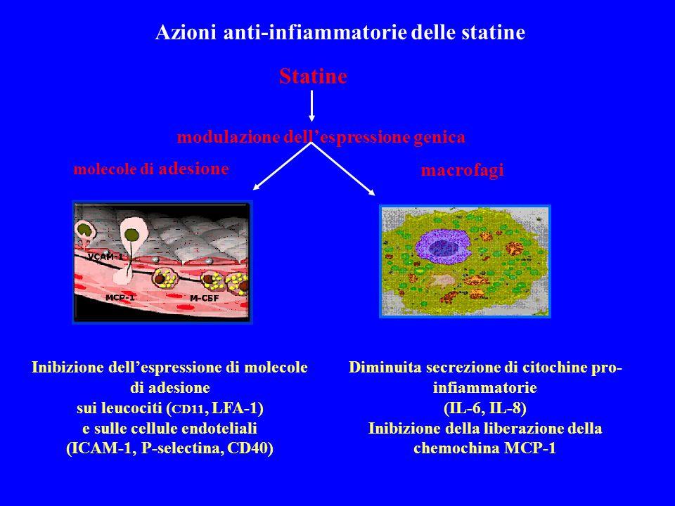 Azioni anti-infiammatorie delle statine Statine