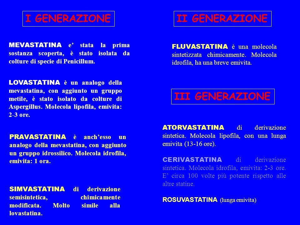 I GENERAZIONE II GENERAZIONE III GENERAZIONE