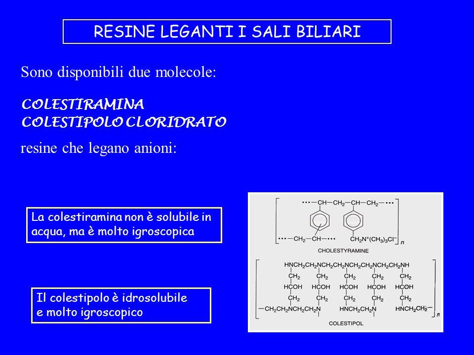 RESINE LEGANTI I SALI BILIARI