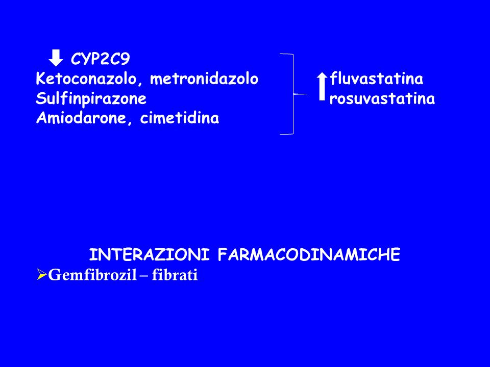 INTERAZIONI FARMACODINAMICHE