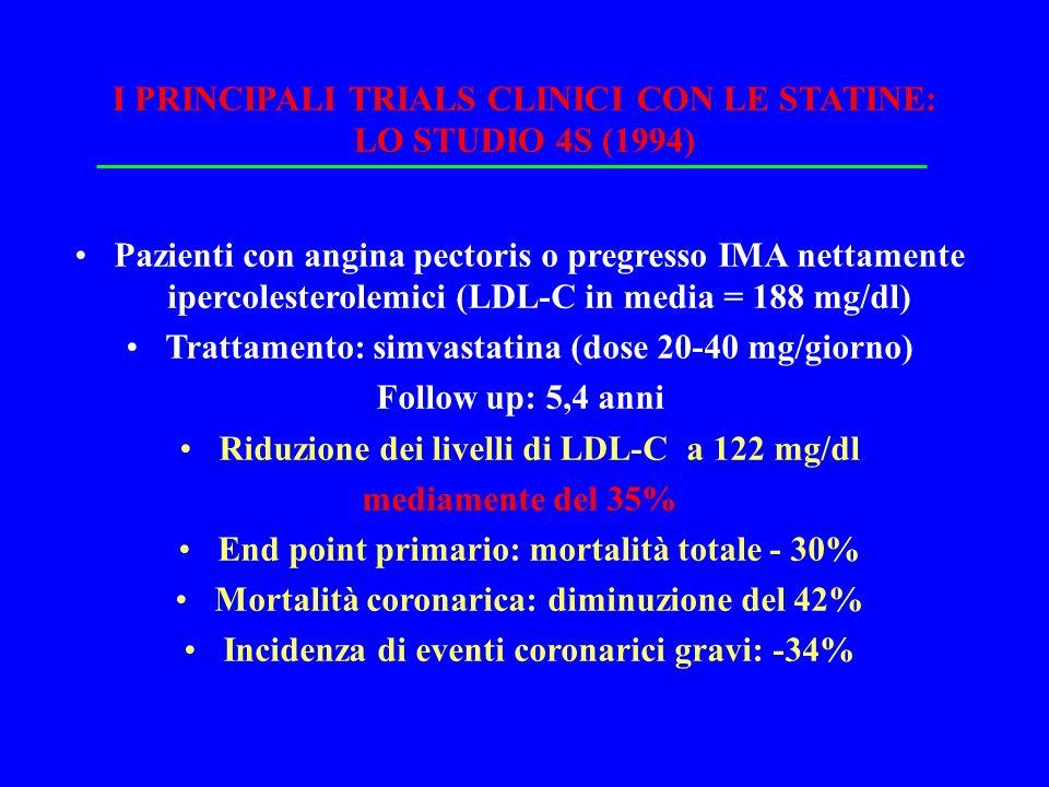 I PRINCIPALI TRIALS CLINICI CON LE STATINE: LO STUDIO 4S (1994)