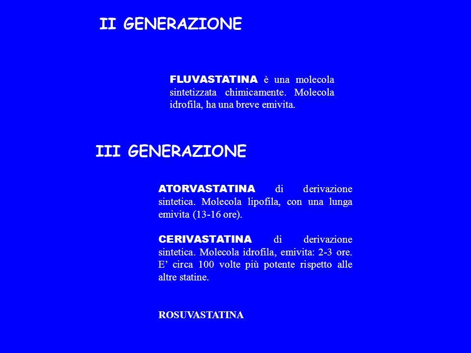 II GENERAZIONE III GENERAZIONE