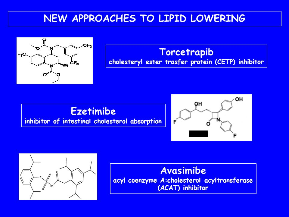 NEW APPROACHES TO LIPID LOWERING Torcetrapib Ezetimibe Avasimibe