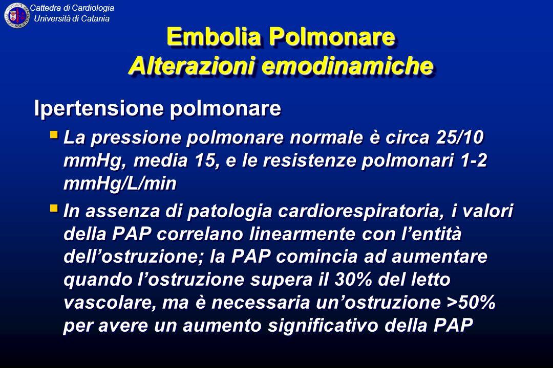 Embolia Polmonare Alterazioni emodinamiche