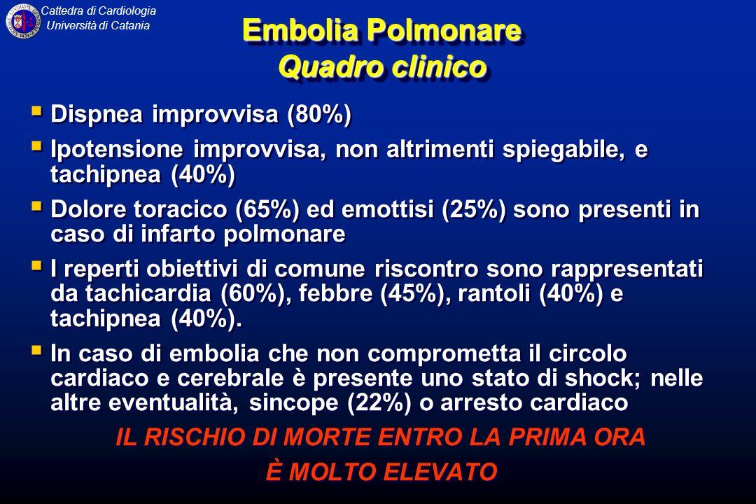 Embolia Polmonare Quadro clinico