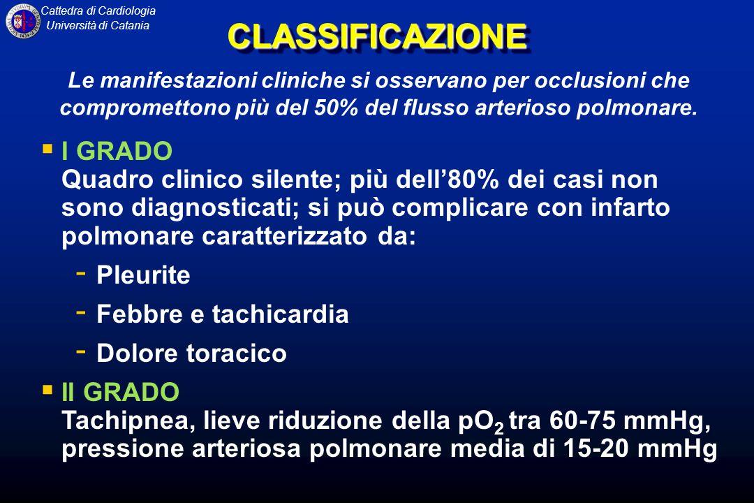 CLASSIFICAZIONE Le manifestazioni cliniche si osservano per occlusioni che compromettono più del 50% del flusso arterioso polmonare.
