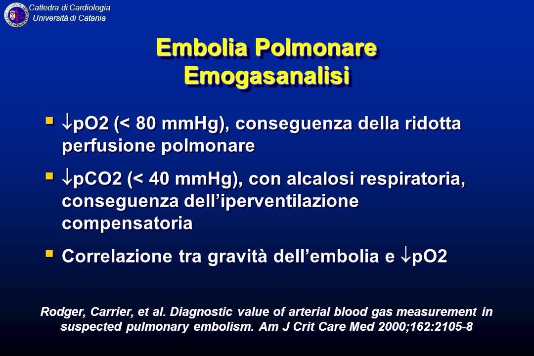 Embolia Polmonare Emogasanalisi