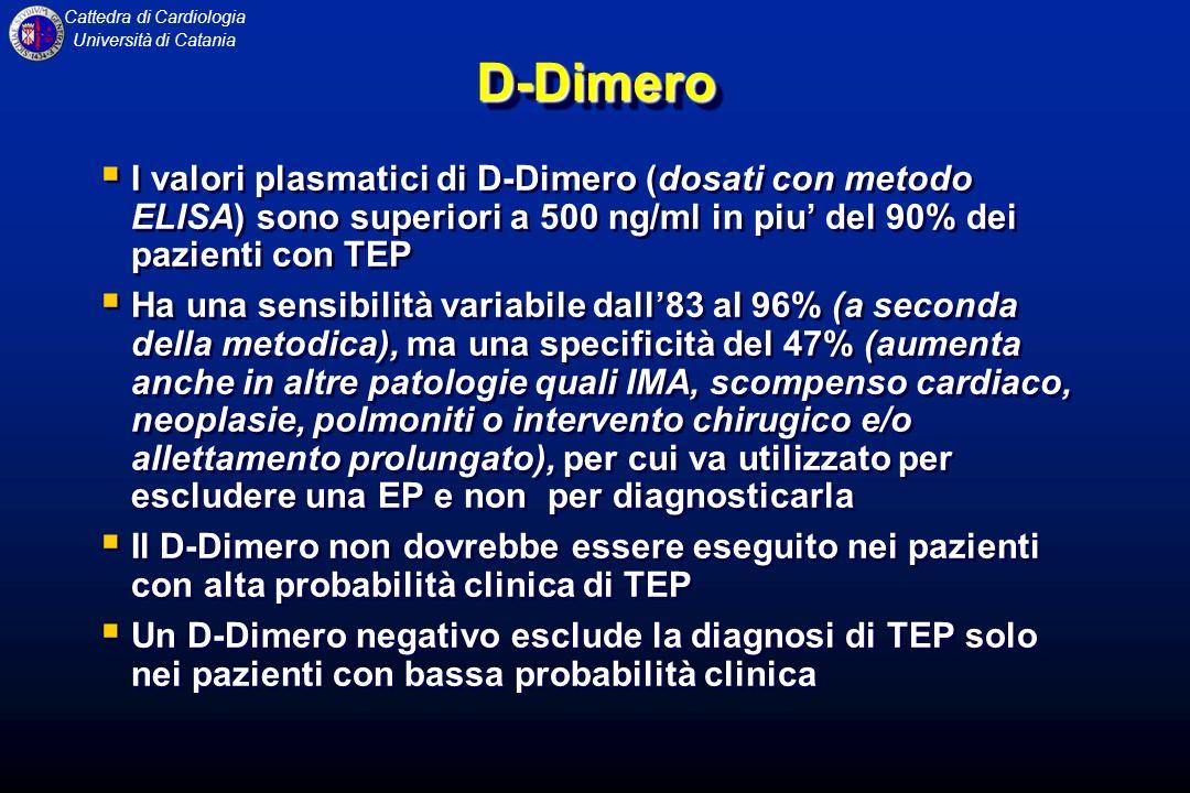 D-Dimero I valori plasmatici di D-Dimero (dosati con metodo ELISA) sono superiori a 500 ng/ml in piu' del 90% dei pazienti con TEP.