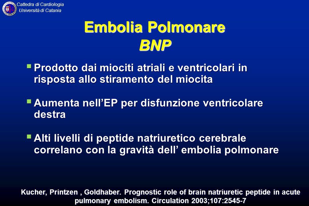 Embolia Polmonare BNP Prodotto dai miociti atriali e ventricolari in risposta allo stiramento del miocita.