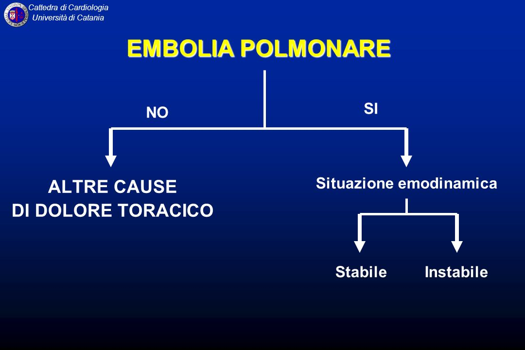 EMBOLIA POLMONARE ALTRE CAUSE DI DOLORE TORACICO SI NO