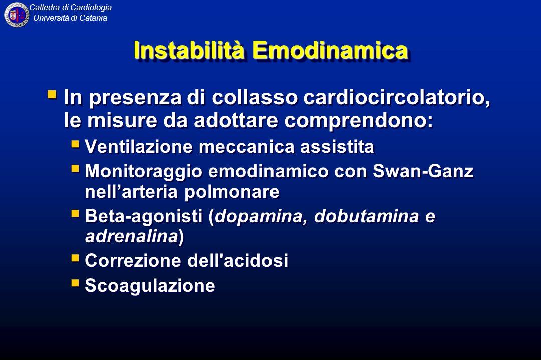 Instabilità Emodinamica