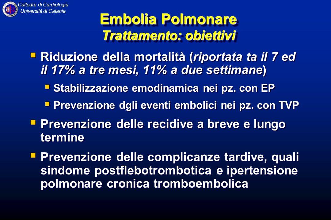 Embolia Polmonare Trattamento: obiettivi